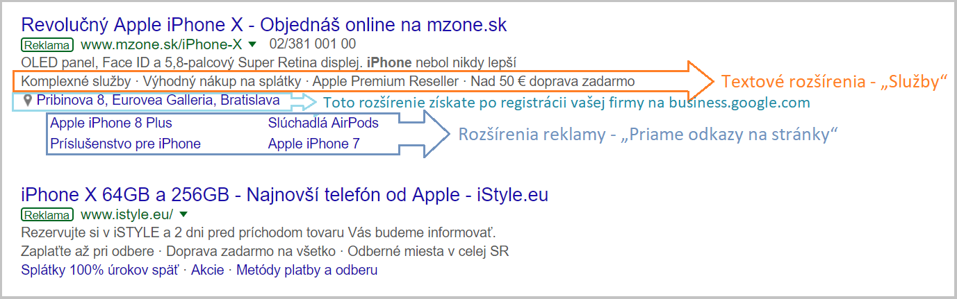 AdWords-campaing-extensions-example-tomasstol.sk